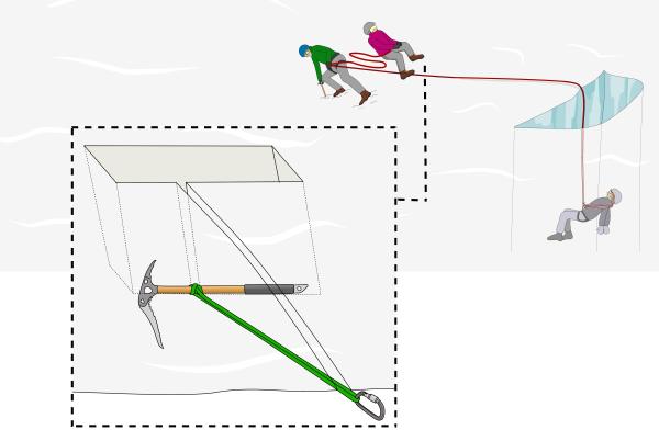 crevasse rescue with three climbers