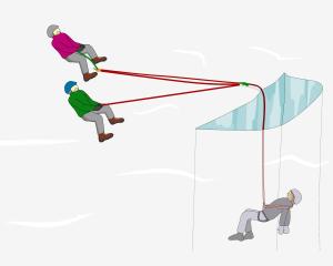 crevasse rescue with three people