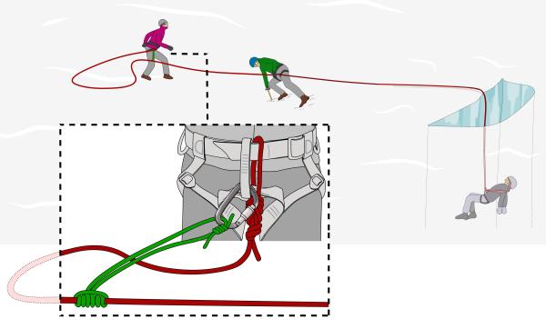 three person crevasse rescue