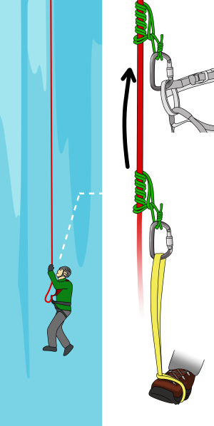 crevasse rescue prusik out