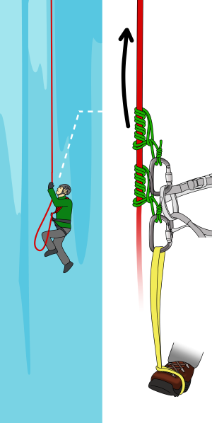 how to prusik out of crevasse