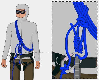 tying chest coils for glacier climbing
