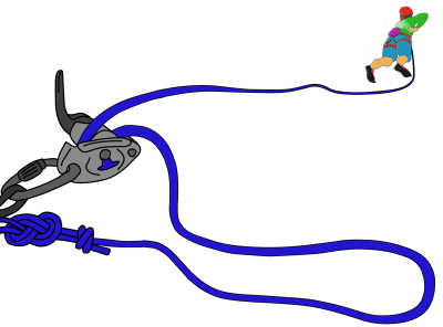 Belaying with a grigri when simul climbing