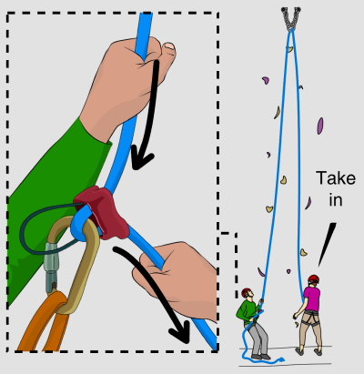 Climbing calls what to say when rock climbing belaying