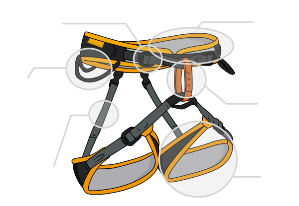 What is a rock climbing harness?