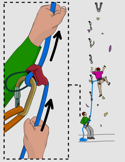 Lead belaying and Climbing