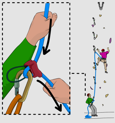 Lead belaying