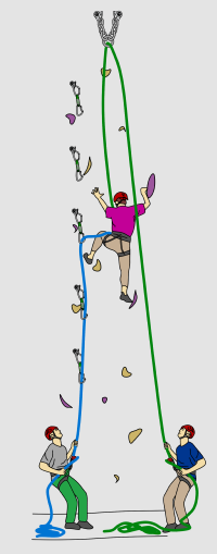How to lead climb belay