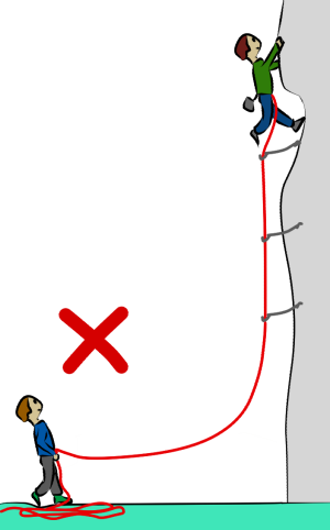 How not to lead belay correctly