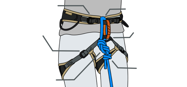Rock Climbing Infographic: Have you tied in to the rope correctly?