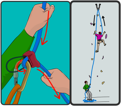 How to belay for rock climbing top rope