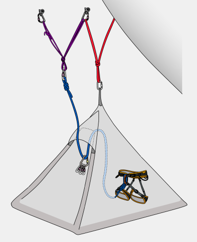 how to set up portaledge