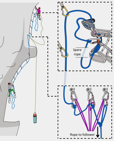 how to short fix big wall climbing