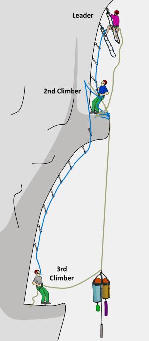 big wall climbing three people