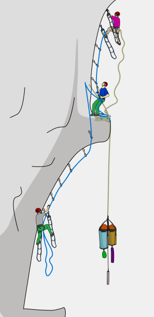 how to climb in a team of three