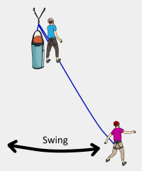 how to attach a haulbag for rappeling