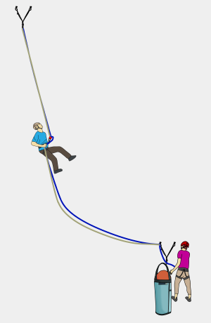 how to rappel with a haulbag