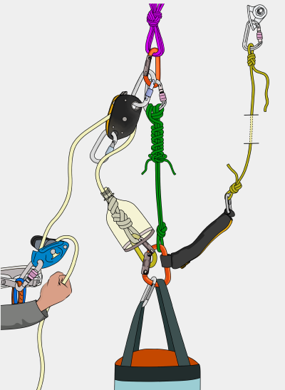 how to attach haulbag to anchor