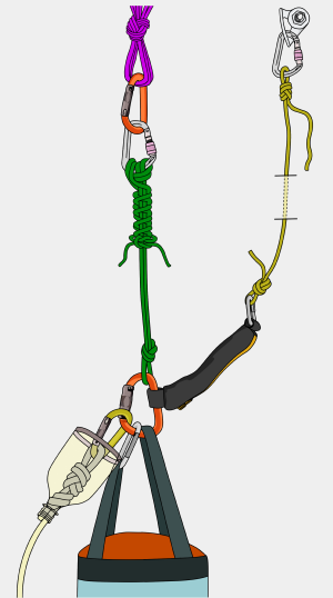 how to attach haul bag to belay