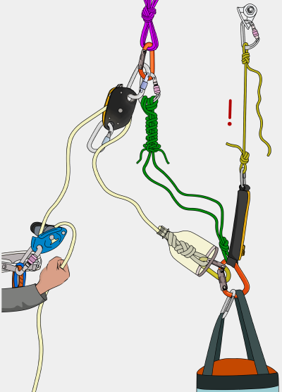 how to put the haulbag on the belay
