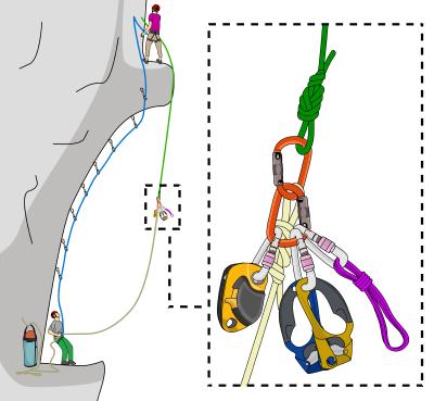 how to haul when climbing a big wall