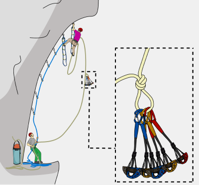how to lead aid climbs