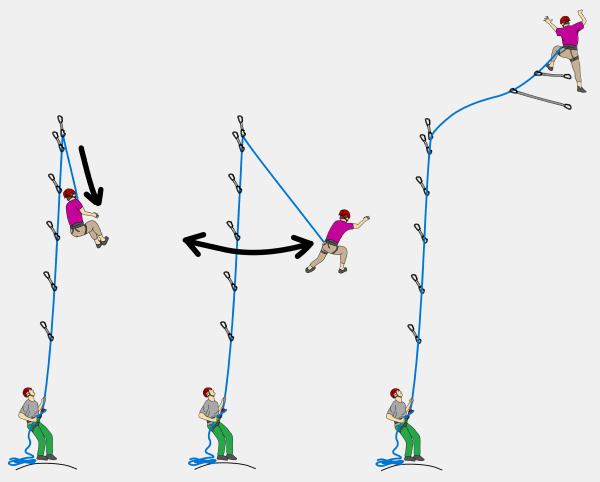 how to do a swing aid climbing