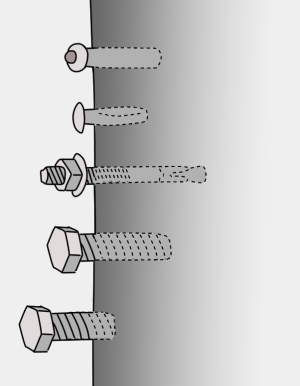 types of rivets aid climbing
