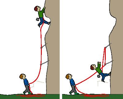 Belaying a runout rock climb