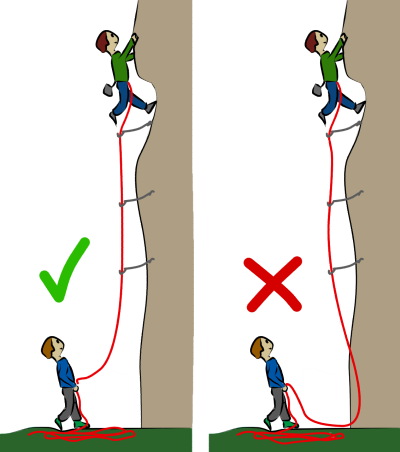 How to belay better