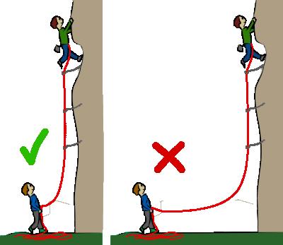 How to belay rock climbing