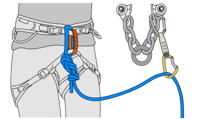 How to clean a bolted sport climbing anchor