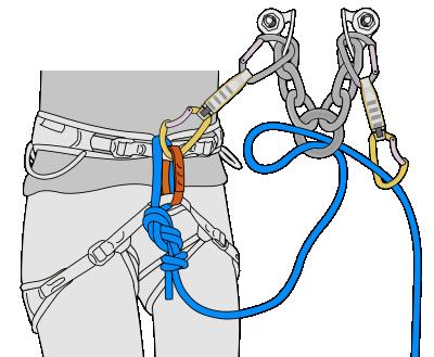 thread a bolted sport climbing anchor