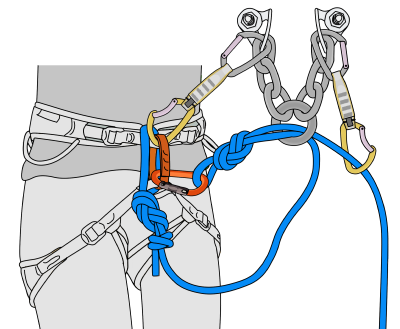 How to thread the rope through a bolted sport climbing anchor