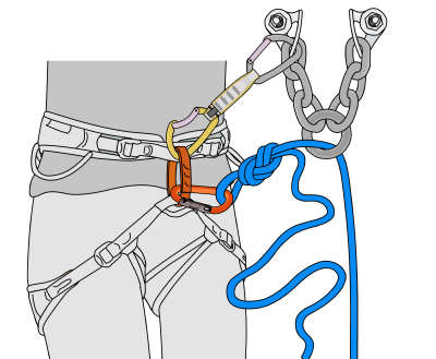 How to clean a sport climbing anchor