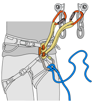 How to abseil from climbing anchor
