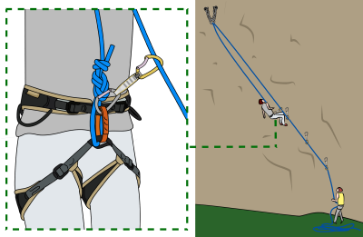 Remove quickdraws from a sport climb