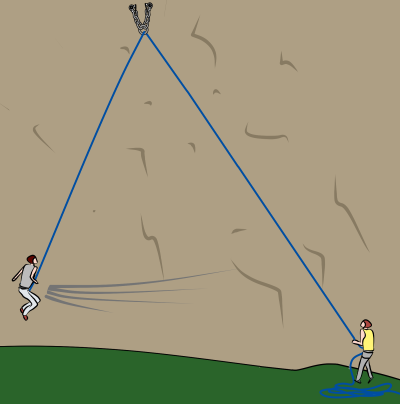 swinging on descent from a sport climb