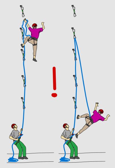 Leading a sport climb