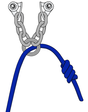 thread climbing rope through anchor