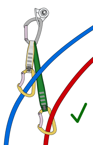 clipping two ropes to one bolt