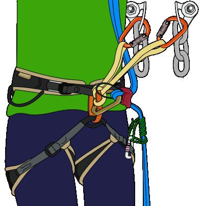 Multipitch sport climbing abseiling rappel