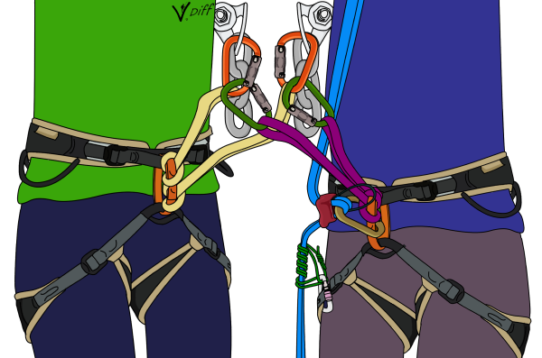 Multipitch sport climbing rappel abseil