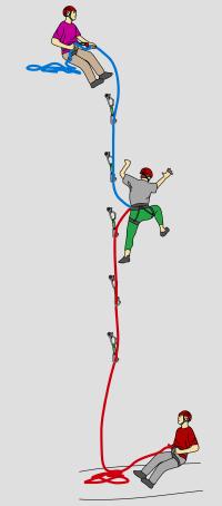 climbing multipitch sport climbing