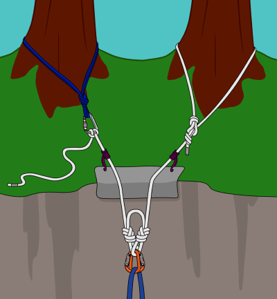 How to make a top rope anchor climbing