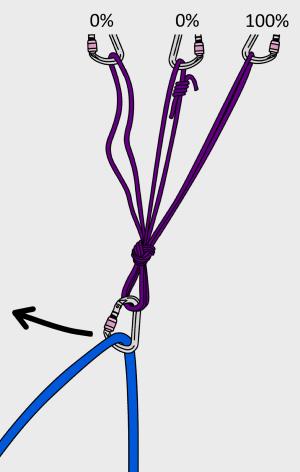 trad climbing advanced trad anchors