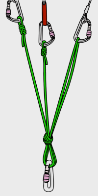 advanced trad anchors equalizing cordelettes