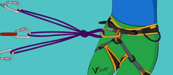 attach to climbing trad anchor
