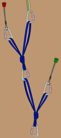 trad climbing anchor equalized with slings