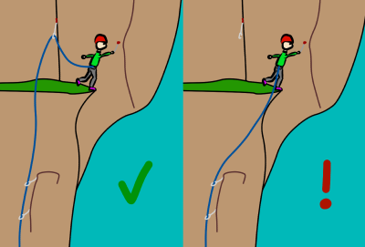 how to set up a trad belay anchor